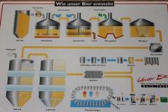 K1024_Juni 2012 Brauereitour__267